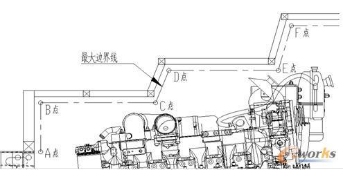 图2 发动机仓边界尺寸