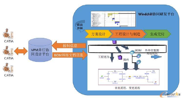 图1 系统定位