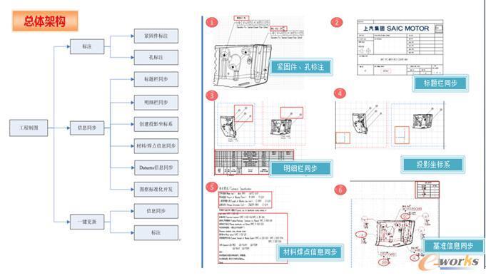 2D图纸辅助设计模块