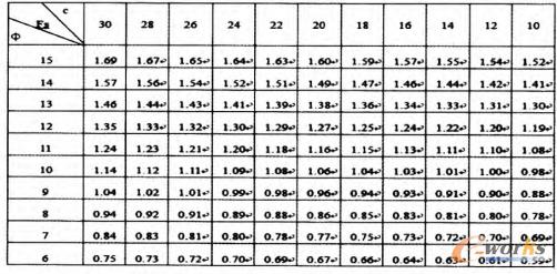 表1 反演计算结果表