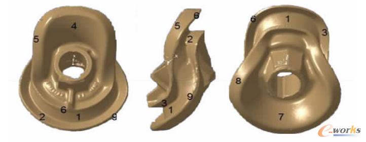 图3  对表面进行数字划分