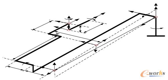 图2 支架 D-H 坐标系