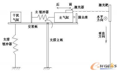 图2.1试验台原理图