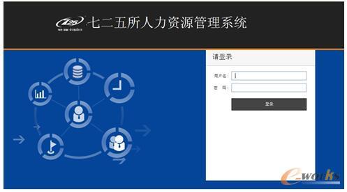图4 七二五所人力资源管理系统