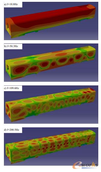 图2 车体的各阶位移模态振型