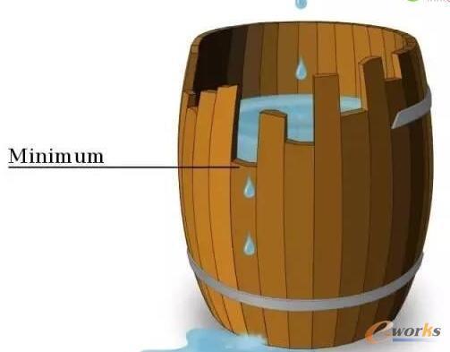 maya木桶材质贴图素材
