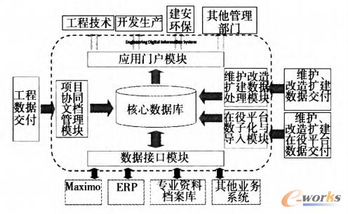 产品总体电路连接图