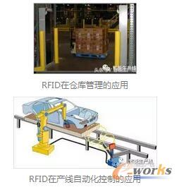 RFID在产线自动化控制的应用