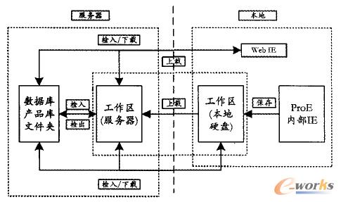 体火箭发动机三维数字化协同设计研究_CAD_cad钩画法起重视频图片