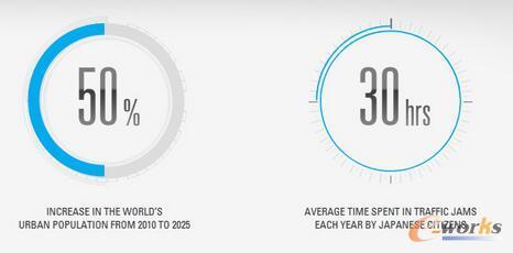 2025年开什么车?快来读读高盛的这份报告