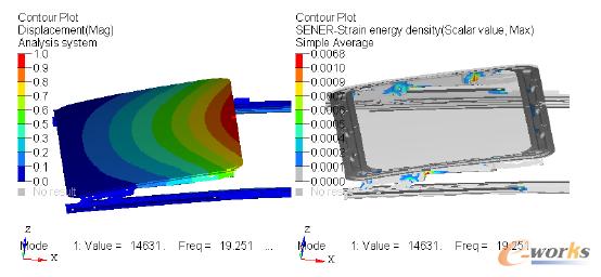 汽车天窗噪声源介绍和模态分析与优化(二)