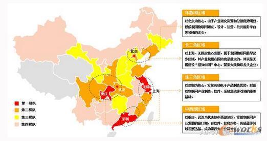 中国物联网产业聚集分布图