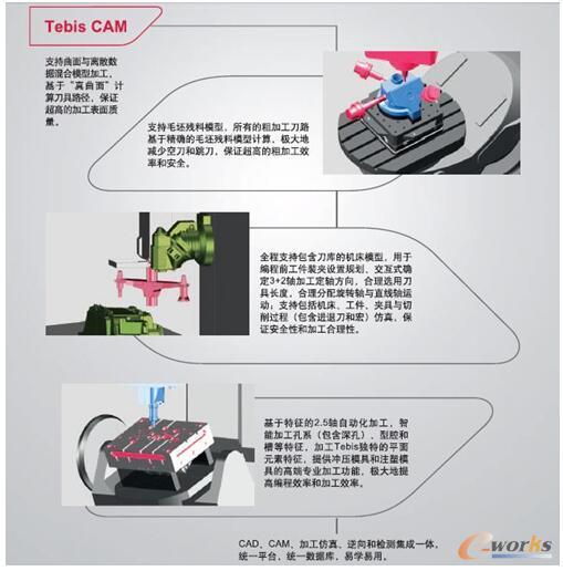 Tebis CAM的特点与优势