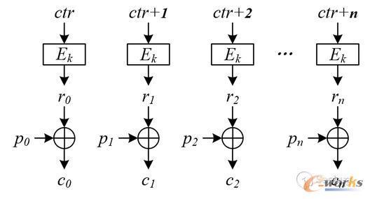 动态密码保护器电路图