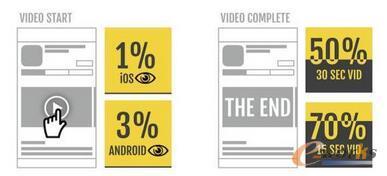 如何利用前7秒,让用户决定下载你的App?