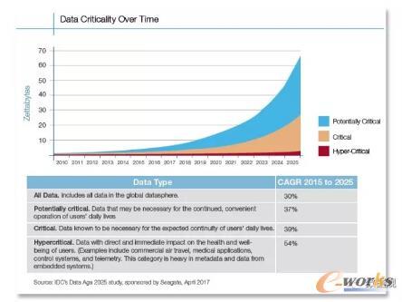 从大数据中提炼商业见解之最强攻略