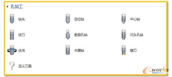孔加工刀具中文图册