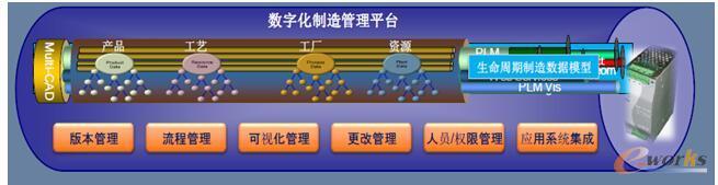 数字化制造管理平台