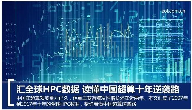 2017年11月SC TOP500中国系统占有数完胜美国