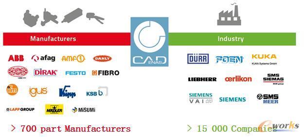 支撑产品创新的数字化供应链