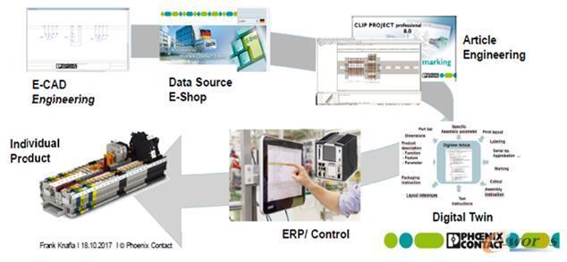 电气设计软件开放数据模型,提升创新效率