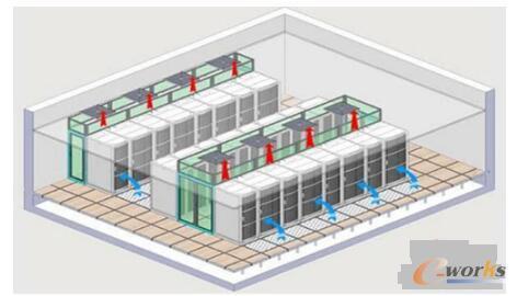 什么是微模块机房中的------热池