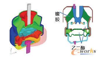 图8 液压悬置仿真分析