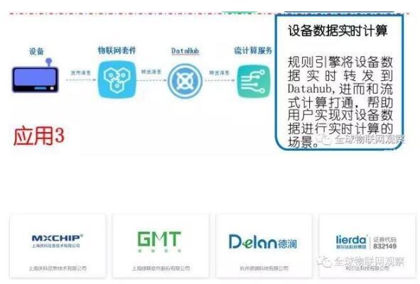 物联网平台的四大门派与他们的未来