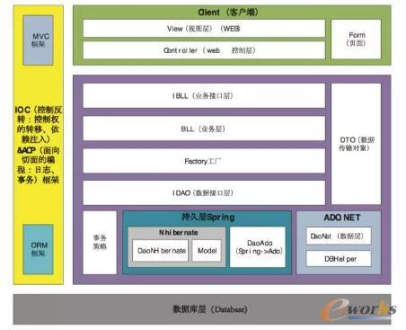 虎门智能云仓系统技术架构图