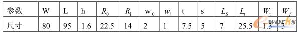 表1 双频双圆极化微带缝隙天线尺寸(单位:mm)