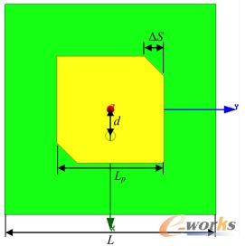 图1 圆极化微带天线单元结构