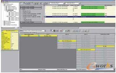 在MES中自动关联资源和过程执行