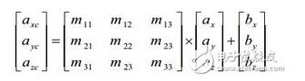 艾伦方差曲线:ADXL355和ADXL362
