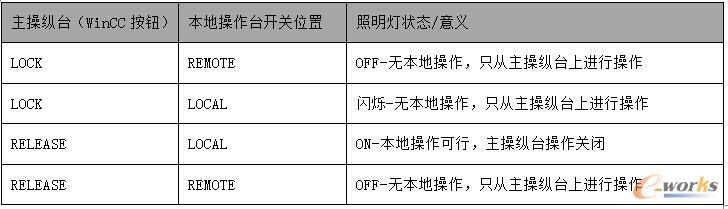宽厚板轧机自动控制系统控制功能描述(二)