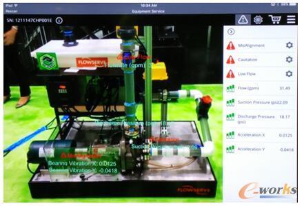 图2 对Flowserve泵产品进行监控