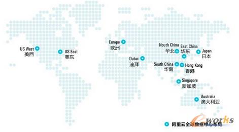 阿里云在全球基础设施布局情况