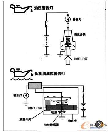 机油压力传感器原理
