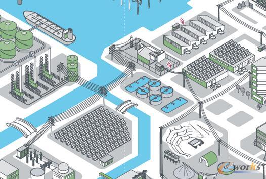 施耐德电气:物联网的经济意义堪比工业革命