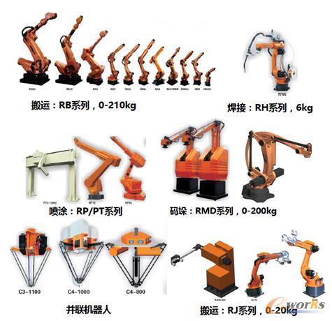 GSK工业机器人家族