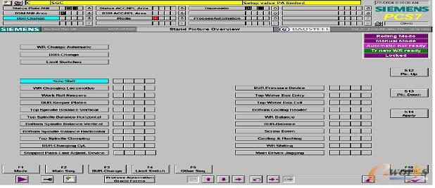 轧钢产线西门子自动控制系统