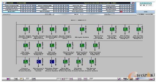 轧钢机plc电路图