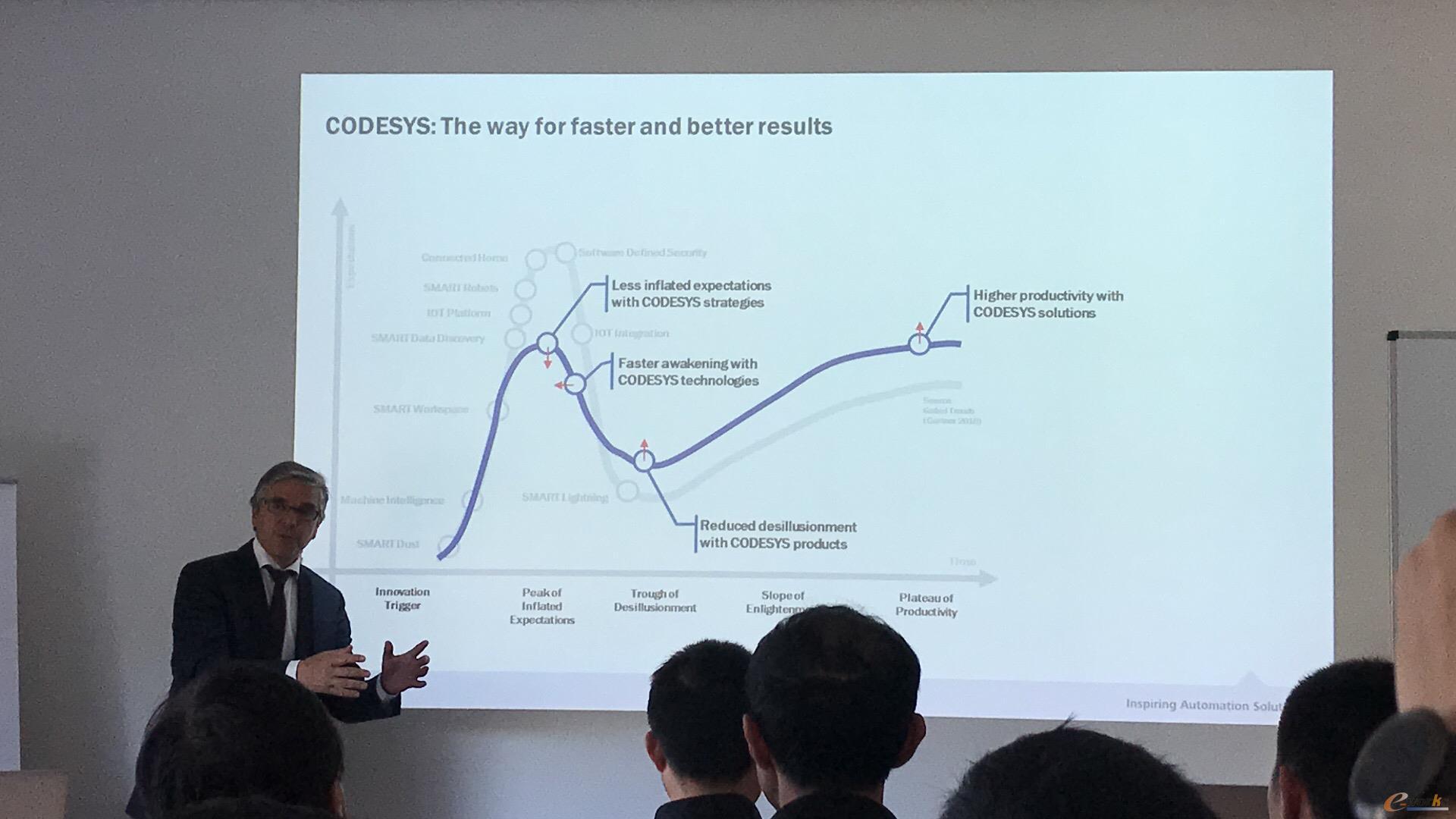 3S公司CEO Manfred先生介绍工业4.0技术发展