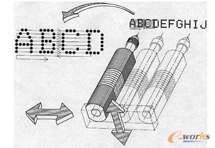 轧钢产线钢板自动喷号机的功能及应用(二)