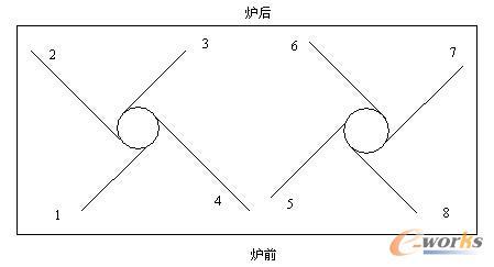 双切圆角布置