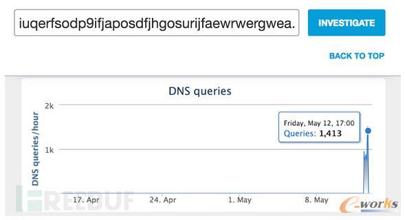 专家预测第二波WannaCry勒索病毒攻击即将到来!