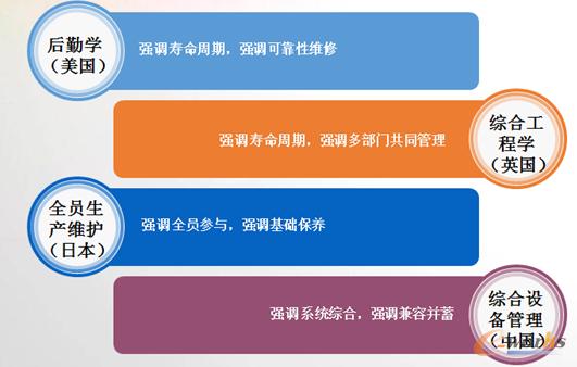 设备管理的第四阶段:多种方式并行阶段