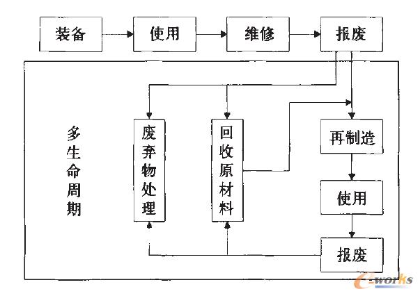 电路 电路图 电子 设计 素材 原理图 603_426