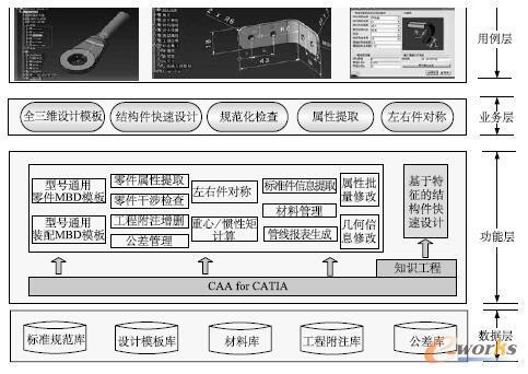 的图纸零部件智应用方法研究与设计_CAD_湿电cad下载飞机电除尘器图片