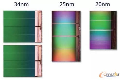 随着制程提升,NAND的容量正在迅速提升,但寿命和延迟等问题,并没有革命性的变化。