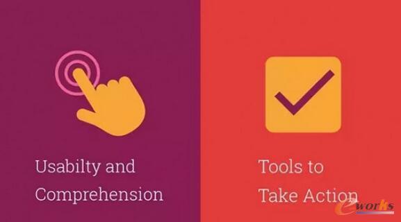 移动应用设计:易用性和易读性